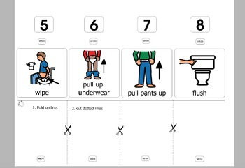 Visual Task Analysis for the Bathroom