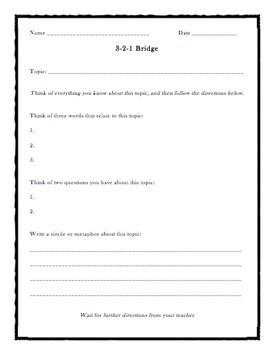 Visual Thinking Routine: 3-2-1 Bridge