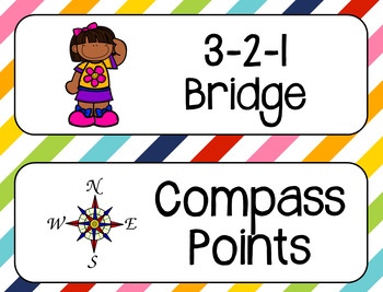 Visible Thinking Routines - Reference Cards, Response Sheets & Mini-Posters