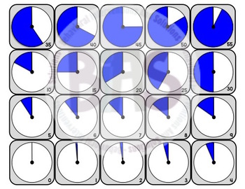 Visual Timer for Countdowns and Transitions (Special Education | Behavior)