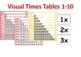 Visual Times Tables