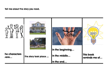 Visual Tool for Reading Comprehension
