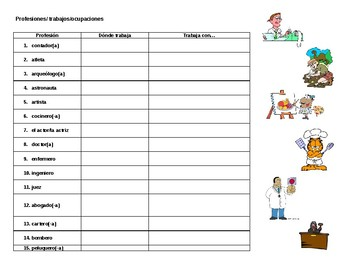 Visual Vocab Sheet and Notes - Profesiones y trabajos (Professions and jobs)