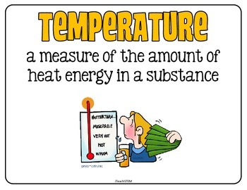 STEM Visual Vocabulary Cards - Weather and Climate