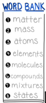 Visual Vocabulary Think Map - Basic Terms in Chemistry, A