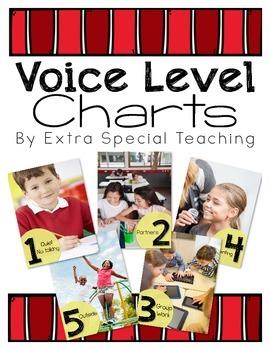 Visual Voice Level Charts - Freebie