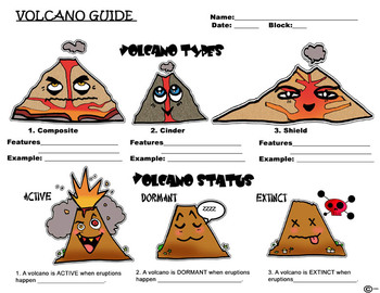 Visual Volcano Guide/Worksheet