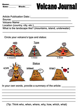 Visual Volcano Journal and 3 Volcano Clip-Art Pieces!