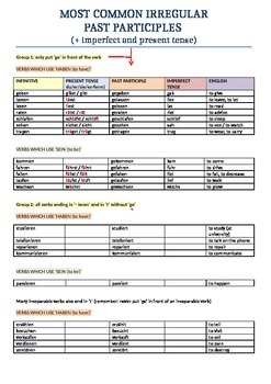 Visual handout on perfect tense, imperfect tense and irregular present tense