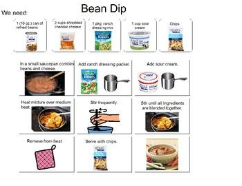 Visual recipe for Bean Dip