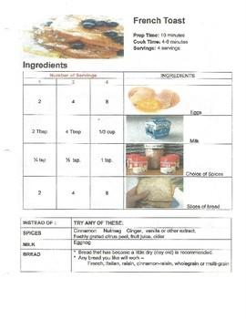 Visual recipe french toast