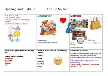Visual storyboard- The Tin Soldier