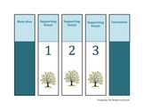 Visual/Hands-On Aid for Paragraph Development/Organization