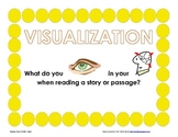 "Visualization Activity- ""Cloudy with a Chance of Meatballs"""