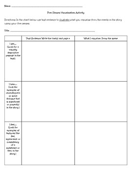 Visualization Activity Using the Five Senses