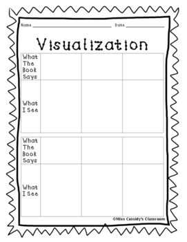 Visualization Chart