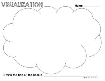 Reading Visualization Cloud