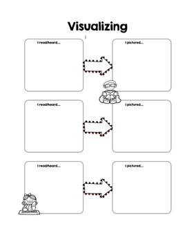 Visualization Graphic Organizer