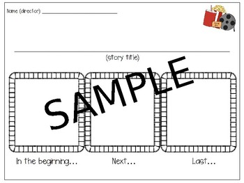 Visualization Reading Strategy