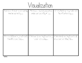 Visualization / Making Mental Pictures Activities
