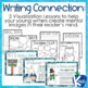 Visualizing Mini Lesson for Reader's Workshop : 50 Below Zero