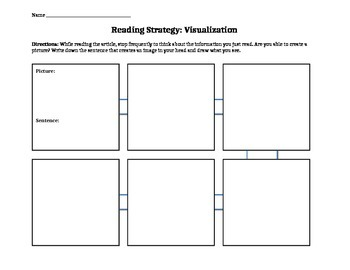 Visualization - Reading Strategy