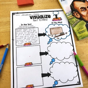 Visualizing Reading Strategy Poster, Graphic Organizers & Activity Ideas