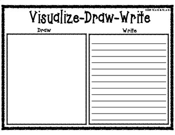 Visualize-Draw-Write Strategy Graphic Organizer