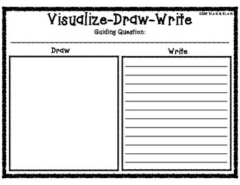 Visualize-Draw-Write Strategy Graphic Organizer with Guiding Question