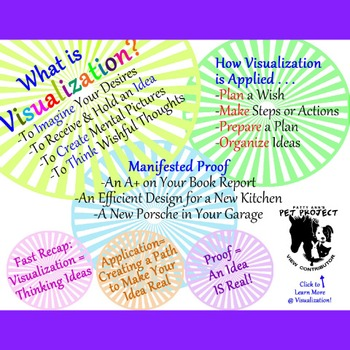 VISUALIZATION > HOW It Works > 1 Page HANDOUT with Quick, Easy Definition ~!