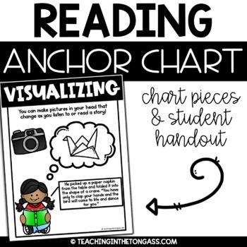 Visualizing Reading Skill (Reading Anchor Chart)