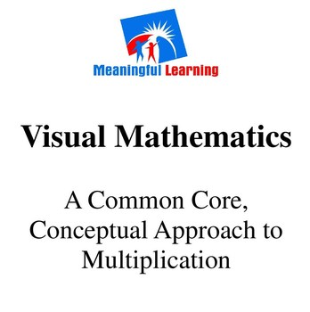 Visualizing Common Core's Conceptual Understanding, Multiplication Example