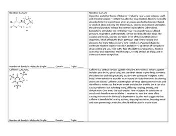 Visualizing Covalent Molecules