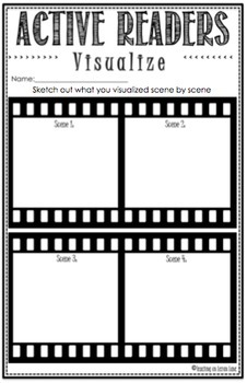 Visualizing / Guided Reading / What Good Readers Do * Editable * Any Text