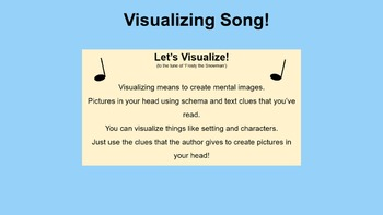 Visualizing Lessons and Activities (PowerPoint)