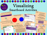 Visualizing Lessons and Activities (Smartboard)