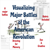 Visualizing Major Battles of the American Revolution Assignment
