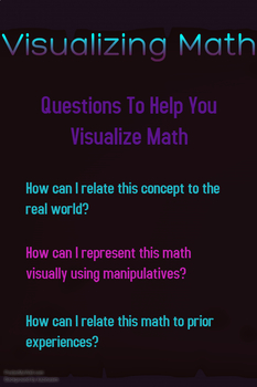 Visualizing Math Poster