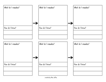 Visualizing Readers' Response Guide