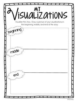 Visualizing Reader's Response Sheets