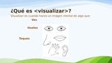 Visualizing Reading Comprehension Strategy-Spanish