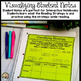 Visualizing Reading Strategy Week Lesson and Practice