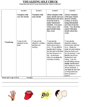 Visualizing Self Rubric and Formative Assessment