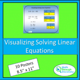 Visualizing Solving Linear Equations