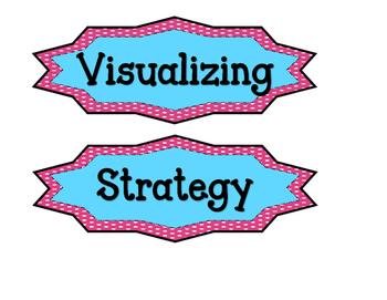 Visualizing Strategy: Thinking Stems