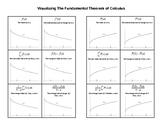 AP Calculus Visualizing The Fundamental Theorem of Calculu
