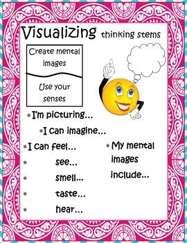 Visualizing Thinking Stems