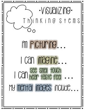 Visualizing Thinking Stems Poster