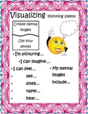 Visualizing Thinking Stems