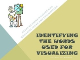 Visualizing Using Descriptive Words Reading Strategy PowerPoint